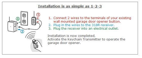garage door opener transmitterUniversal Garage Door Remote Control